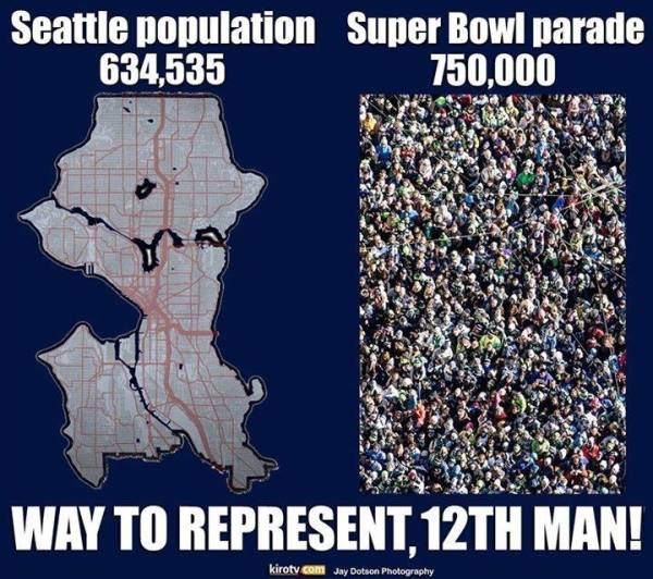 Seattle vs Parade Population